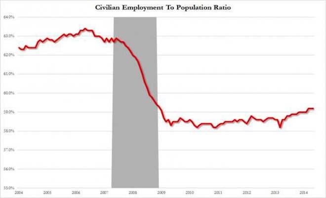 ZH_civilian employment