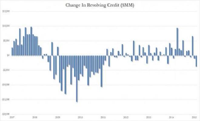 ZeroHedgeRevolving Credit_0
