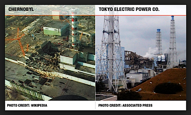 from chernobyl to fukushima essay Madison michaud block e nuclear disaster essay in july 2010, a resettlement project was started in some of the areas surrounding the chernobyl power complex that were evacuated, almost 24 years after the incident.